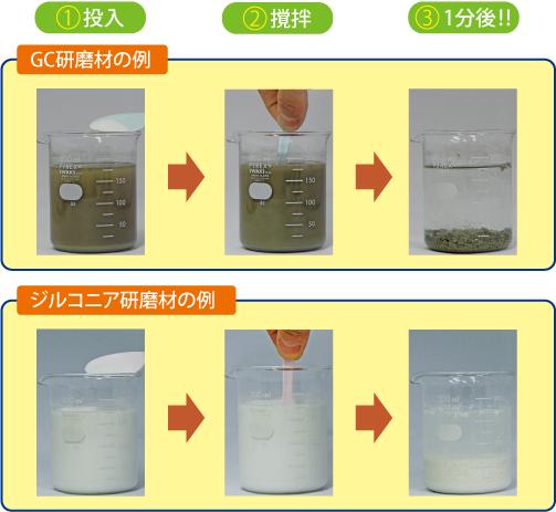 廃水処理でコストダウンのイメージ