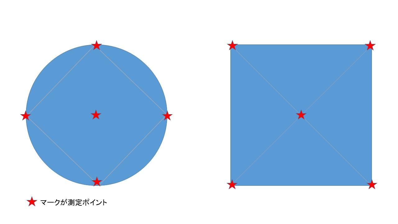 平行度についてー研削の平行度、研磨の平行度ー