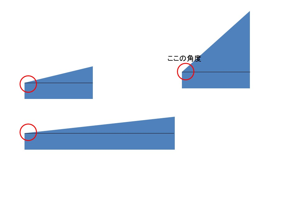 平行度についてー研削の平行度ー研磨の平行度 その2