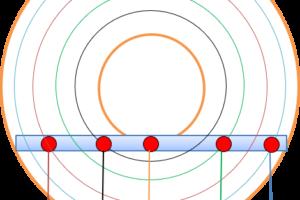 ストレートゲージって何?定盤形状を捉える考え方/問題を特定する考え方